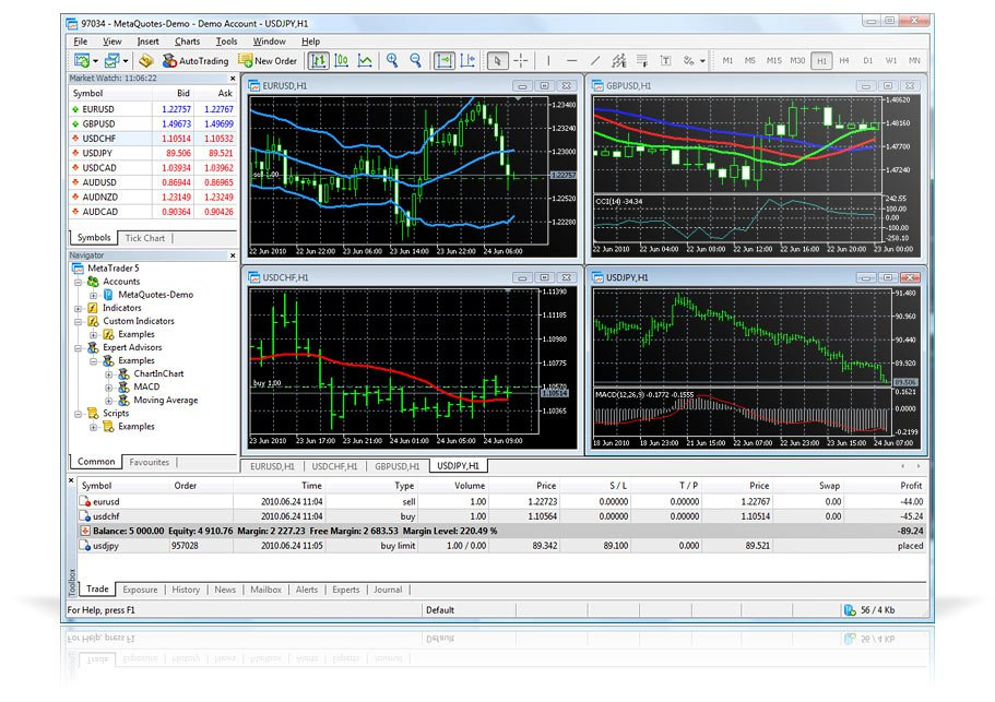 Forex for windows mobile