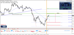 EUR/JPY Close to 78.6 Fib Retracement