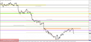 Technical analysis and trading recommendations for the USDCAD currency pair as of August 17, 2017