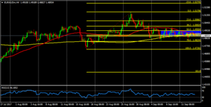 EUR/AUD looks for a rebound at the current stage