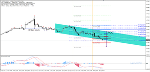 NZD/USD Bearish Slope Marks the Downtrend