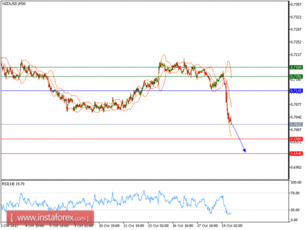 Technical analysis of NZD/USD for October 19, 2017