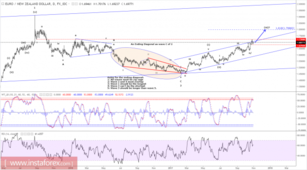 Elliott wave analysis of EUR/NZD for October 31, 2017