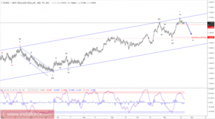 Elliott wave analysis of EUR/NZD for November 23, 2017