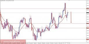 Fundamental analysis of EUR/CAD for December 8, 2017