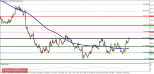 Technical analysis of NZD/USD for December 12, 2017