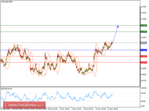 Technical analysis of NZD/USD for December 13, 2017