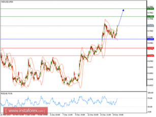 Technical analysis of NZD/USD for December 15, 2017