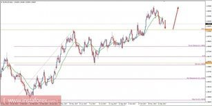 Fundamental Analysis of EUR/AUD for December 22, 2017