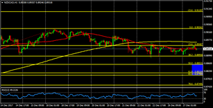 NZD/CAD poised to make another leg lower