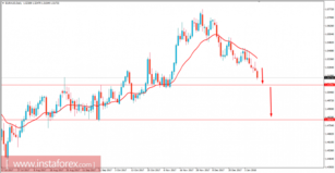 Fundamental Analysis of EUR/AUD for January 11, 2018