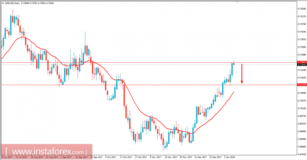 Fundamental Analysis of NZD/USD for January 12, 2018