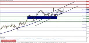 Technical analysis of NZD/USD for January 19, 2018