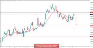 Fundamental Analysis of EUR/AUD for January 26, 2018
