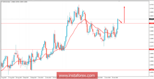 Fundamental Analysis of EUR/AUD for February 1, 2018