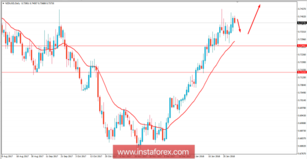 Fundamental Analysis of NZD/USD for February 2, 2018