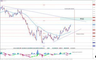 USD/JPY NFP Analysis: Watch for Rejection or Breakout