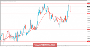 Fundamental Analysis of EUR/AUD for February 5, 2018