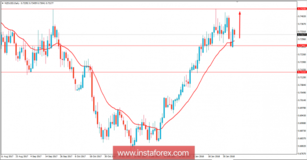 Fundamental Analysis of NZD/USD for February 7, 2018