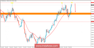 Fundamental Analysis of NZD/USD for February 16, 2018