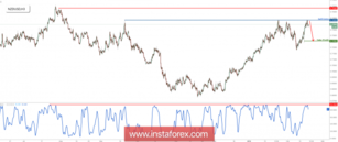 NZD/USD is testing major resistance, watch for a reversal