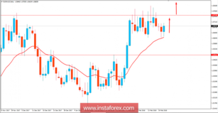 Fundamental Analysis of EUR/AUD for February 21, 2018