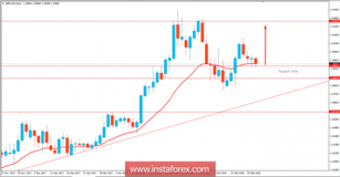 Fundamental Analysis of GBP/USD for February 21, 2018