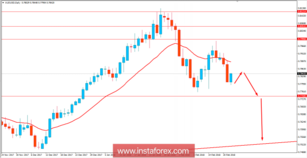 Fundamental analysis of AUD/USD for February 22, 2018