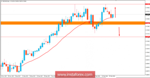 Fundamental Analysis of NZD/USD for February 22, 2018