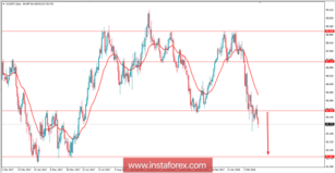 Fundamental Analysis of AUDJPY for February 22, 2018