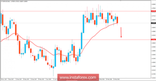 Fundamental Analysis of EUR/AUD for February 28, 2018