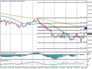 USD/CHF looking to reach the 200-hr SMA