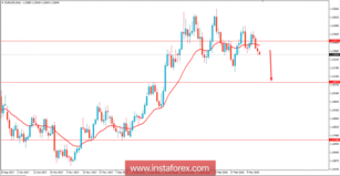 Fundamental analysis of EUR/USD for March 19, 2018