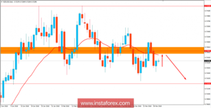 Fundamental Analysis of NZD/USD for March 30, 2018