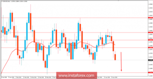 Fundamental Analysis of EUR/USD for April 23, 2018