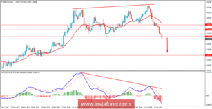 Fundamental Analysis of GBP/USD for May 1, 2018