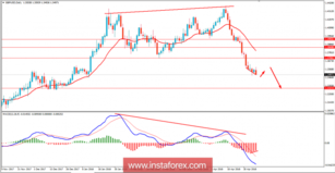 Fundamental Analysis of GBP/USD for May 8, 2018