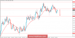 Fundamental analysis of EUR/AUD for May 9, 2018