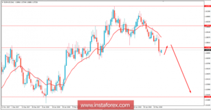 Fundamental Analysis of EUR/AUD for May 18, 2018