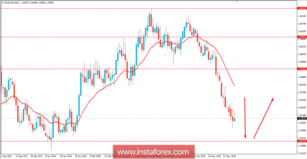 Fundamental Analysis of EUR/AUD for May 30, 2018