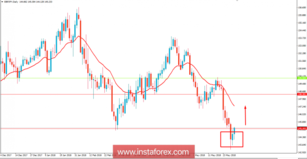 Fundamental Analysis of GBP/JPY for May 31, 2018