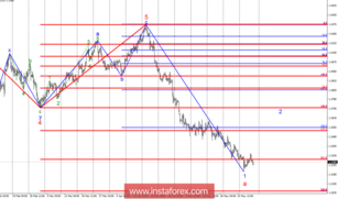Wave analysis of GBP/USD for June 1. Pound sterling is still very weak