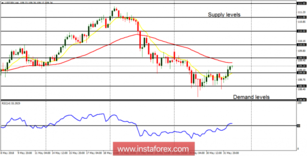 Daily analysis of USD/JPY for June 1, 2018