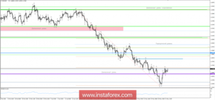 Technical analysis and trading recommendations for the EURUSD currency pair as of June 1, 2018
