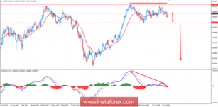 Fundamental Analysis of USD/CHF for August 1, 2018