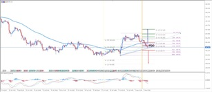 ​GBB/JPY is Waiting for the BOE Decision