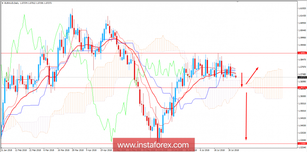 Fundamental Analysis of EUR/AUD for August 3, 2018