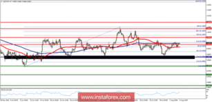 Technical analysis of USD/CHF for August 07, 2018