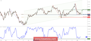 CAD/JPY Testing Support, Prepare For Bounce