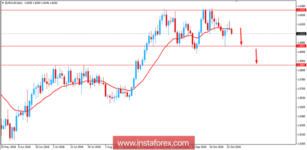 Fundamental Analysis of EUR/AUD for October 24, 2018